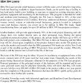 Icon of SBA 504 Loans